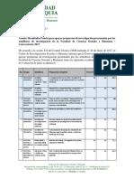 Resultado de La Convocatoria de Semilleros de Investigación FCSH 2017