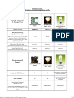 lighting_comparison_chart.pdf