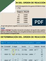 CALCULOS Orden de Reacción (1)
