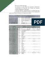 Parametros Analisis de Agua