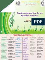 166566094-cuadro-comparativo-de-metodos.ppt