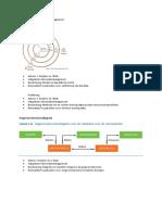 kennis portfolio informatie management