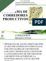 Corredores Productivos