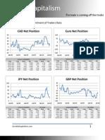 July 27th CFTC Data