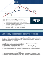 14.01 CURVAS VERTICALES Ejemplo de Calculo 20 Min (1)
