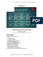 Hierarchy of Jurisdiction of Labor Authorities
