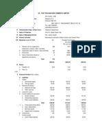 F.statement and Ratio Analysis