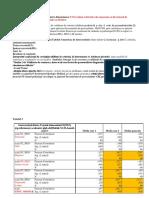 3.Validare de Criteriu NEO PI R -PerformantaAc
