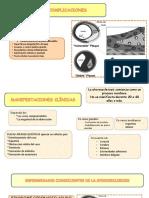 CONSECUENCIAS CLINICAS DE ATEROESCLEROSIS