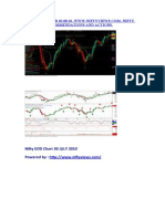 NIFTYVIEWS FOR 02.08.10- WWW.NIFTYVIEWS.COM- NIFTY ANALYSIS,RECOMMENDATIONS AND ACTIONS.