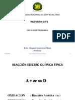 cinetica electroquimica 4