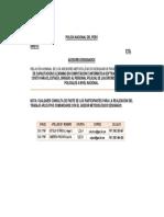 12_XVIII CC E-Learning CI_Software Libre_Of_Directiva de TA_Asesores
