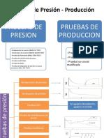 Pruebas de Presión - Producción