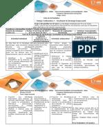 Guía de Actividades y Rubrica de Evaluación Actividad 4 – Trabajo Colaborativo 3 – Diseñando La Estrategia Empresarial (3)