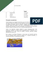 Características de Zona Sur de Chile (1)
