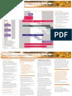 AP-R513-16_ITS_Roadmap.pdf