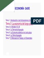 la economia del largo plazo