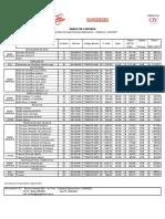 Lista de Precios de productos de limpieza de Alpargatas