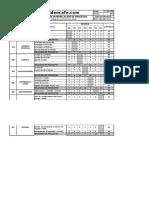 4-Matriz de Interacción y Mapa de Procesos