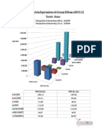 El Boom de Las Exportaciones de Cereza Chilena