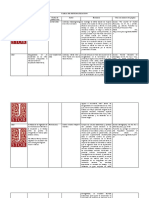 Tabla de Sistematización L.S. Busqueda de Articulos en Jstor