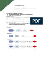 Caracterización Física Del Agua Residual Oleosa