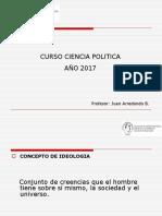 Curso Ciencia Política 2016-Ideologías-sistemas Políticos-sistemas Electorales-partidos (1)