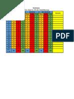 GES 155 UPE Summary 2017.pdf