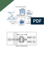 Fases, Áreas y Procesos