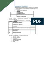 Diagrama Relacional de Actividades Oficinas