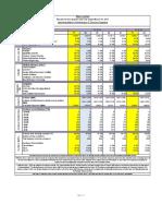 Data Sheet Q4 FY17
