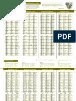 Bethlehem Bible Reading Bookmarks (2).pdf