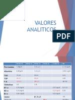 Valores Analiticos Pancreatitis