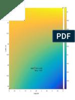 Bilinear Plot.pdf