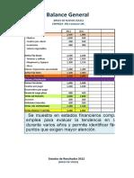 Practica de Analisis de Estados Financieros 01