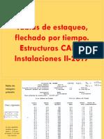 2017 Inst. II Unidad 1.2 Estructuras CAESS YTablas de Estaqueo