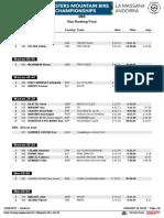 Campionati Mondiali DH Master 2017