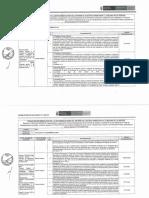 Estado de Implementación de Las Recomendaciones Del Informe de Auditoría Orientadas a La Mejora de La Gestión - Segundo Semestre 2016