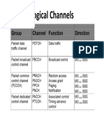 Logical Channels for GPRS