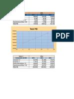 Datos PIB 2013-2015 HEC Macro.xlsx