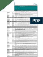 Relação Material Didático PI - Clio 2013.2.pdf