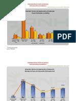 Anh - Perforacion de Pozos en Bolivia Exploratorio y Desarrollo