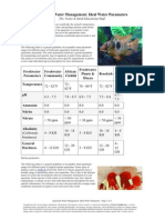 aquarium_water_management__ideal_water_paramaters