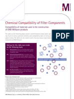 Chemical Compatibility of Filter Components