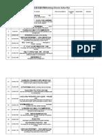 车间主任行动计划Workshop Director Action Plan