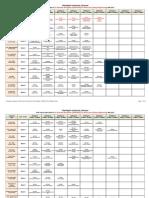 Final Date Sheet Non Engg May 2017
