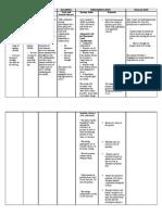 Nursing Care Plan [ Impairedphyssical (2)
