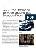Spur, Helical, Bevel, And Worm Gears