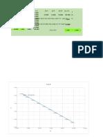 Minimos Cuadrados (Formula Experimental)