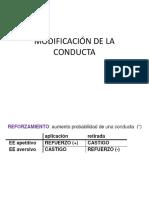 Modificación de La Conducta